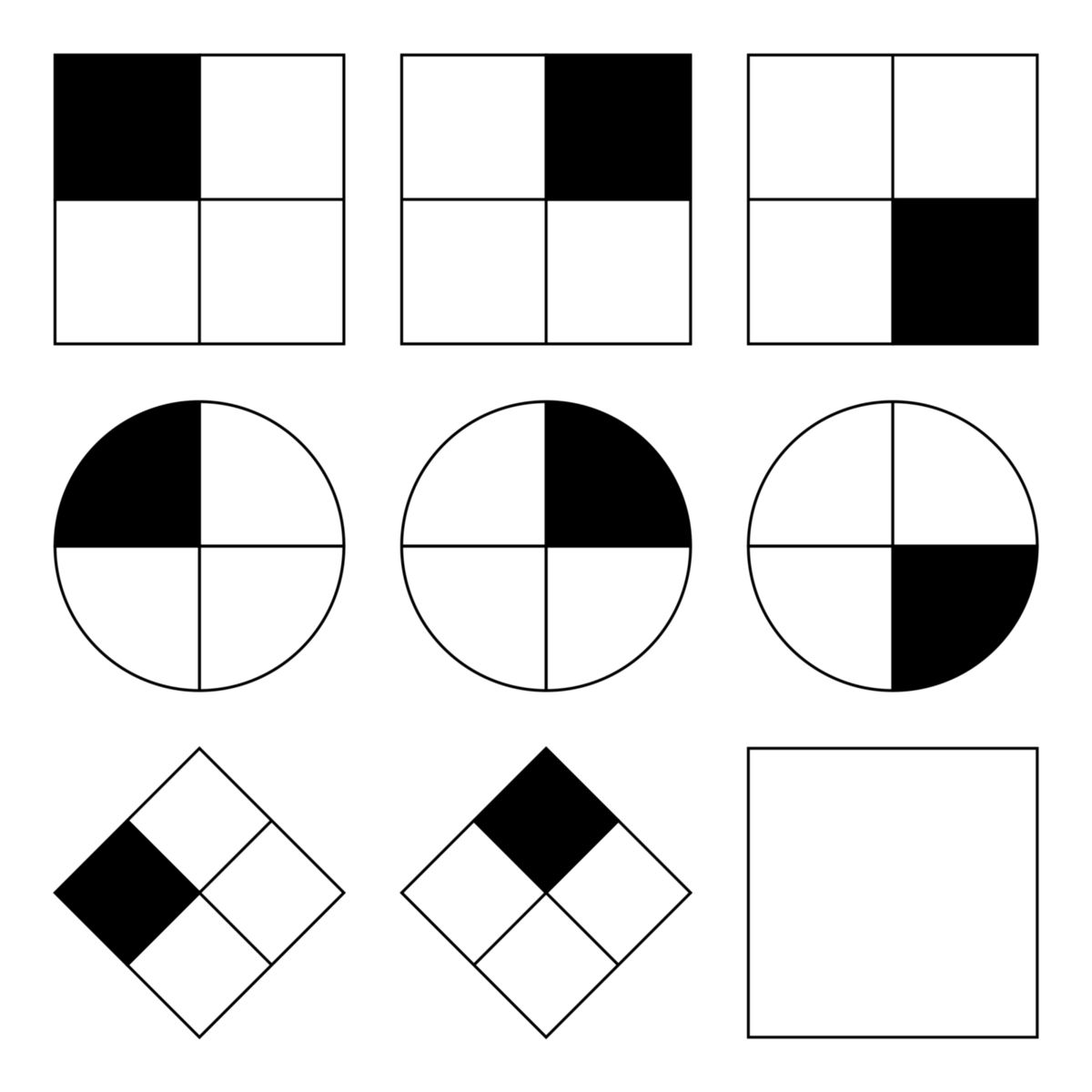 An IQ test item in the style of a Raven's Progressive Matrices test. Given eight patterns, the subject must identify the missing ninth pattern. [source: [Wikipedia](https://en.wikipedia.org/wiki/Raven%27s_Progressive_Matrices)]